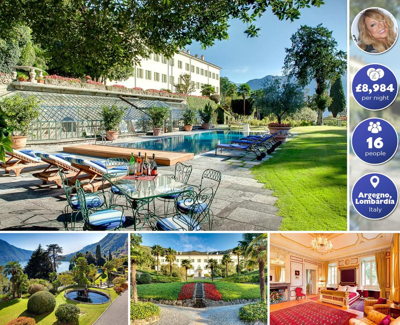 Celebrity Airbnb Bookings