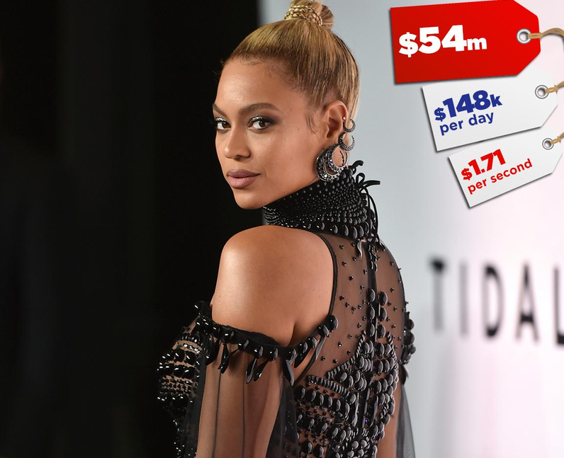 Highest Earning Woman In Music 2016